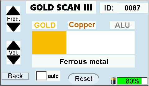 gpa 3000 display gold scan iii gold