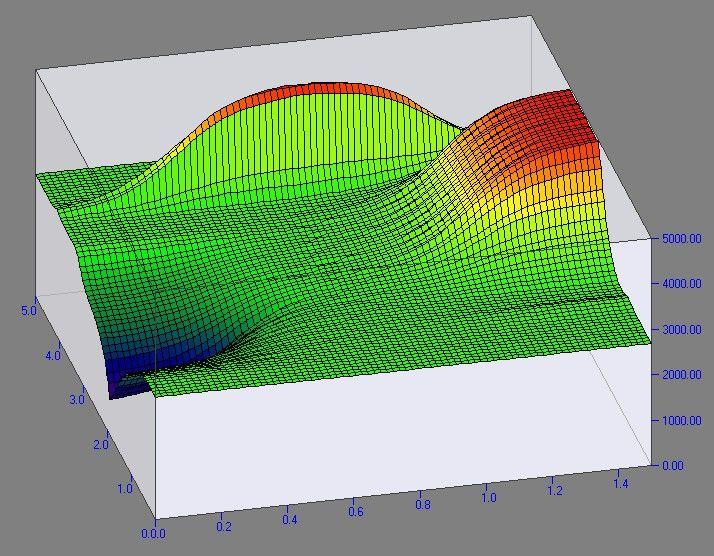 gpa-500-3d-measurement-2