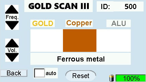 gpa 3000 display gold scan iii copper