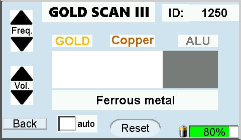 gpa 3000 display gold scan iii alu