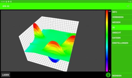 KTS-Electronic - GPA 3D Software